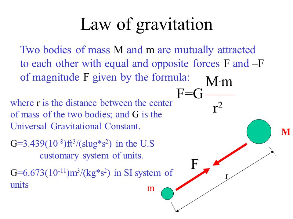 Law of gravitation M.m F=G F