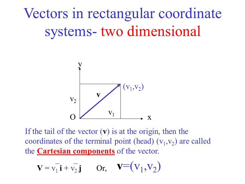 Vectors in rectangular coordinate systems- two dimensional