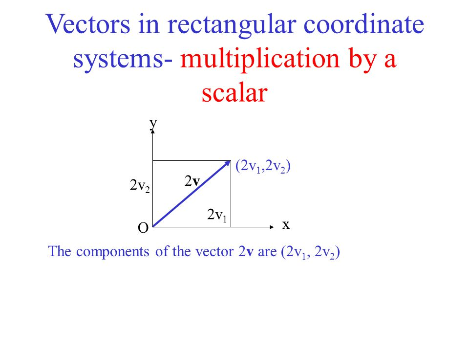 Vectors in rectangular coordinate systems- multiplication by a scalar