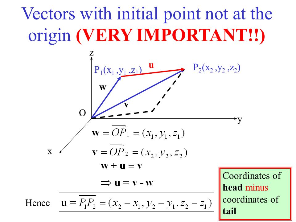 Vectors with initial point not at the origin (VERY IMPORTANT!!)