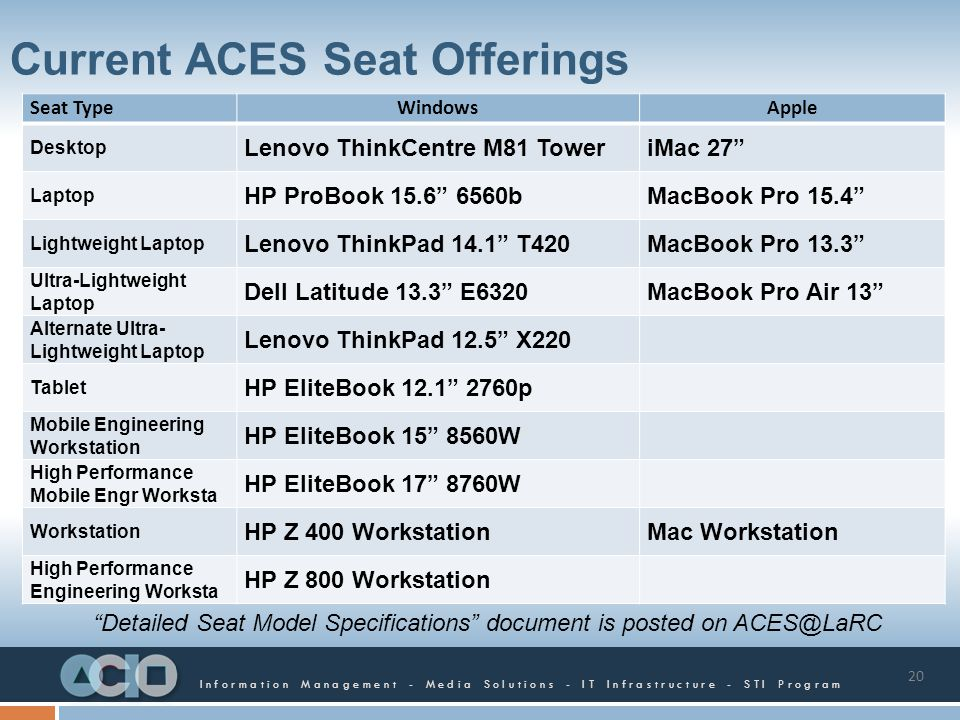 Current ACES Seat Offerings
