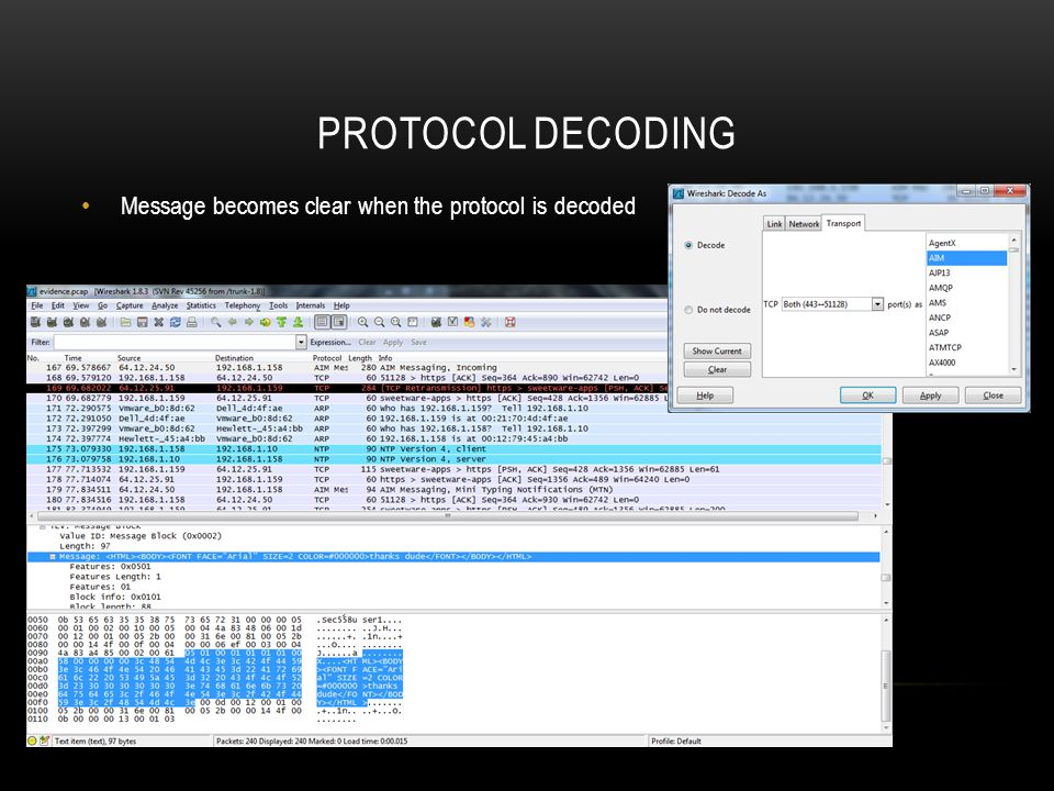 Protocol decoding Message becomes clear when the protocol is decoded