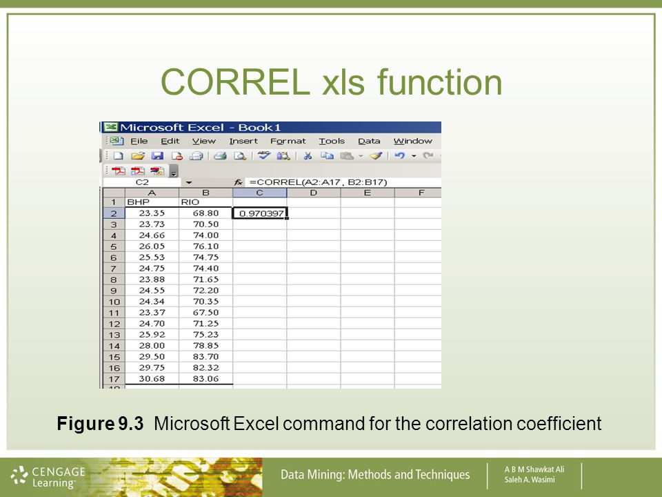 CORREL xls function Figure 9.3 Microsoft Excel command for the correlation coefficient