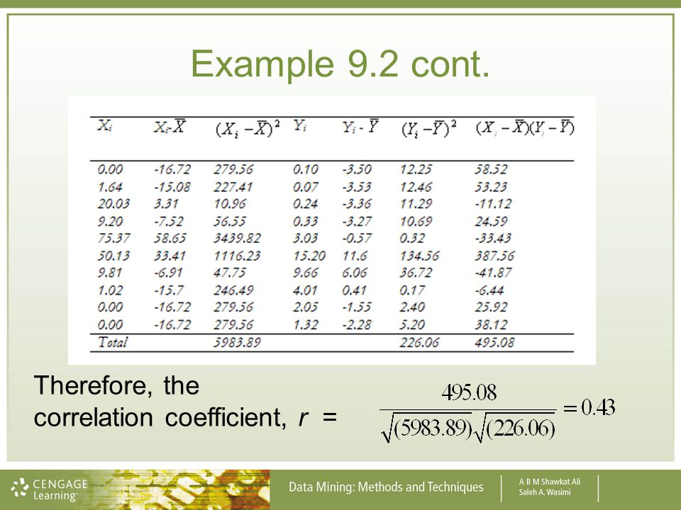 Example 9.2 cont. Therefore, the correlation coefficient, r =