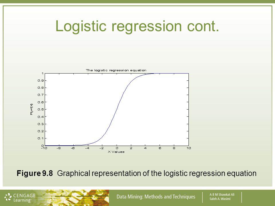 Logistic regression cont.