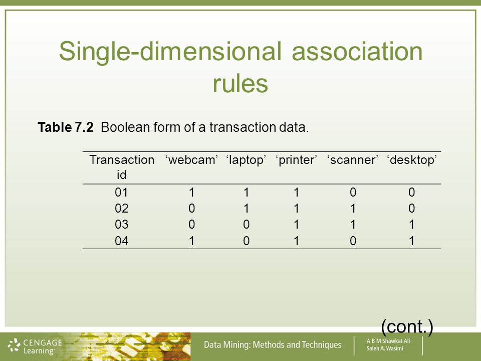 Single-dimensional association rules