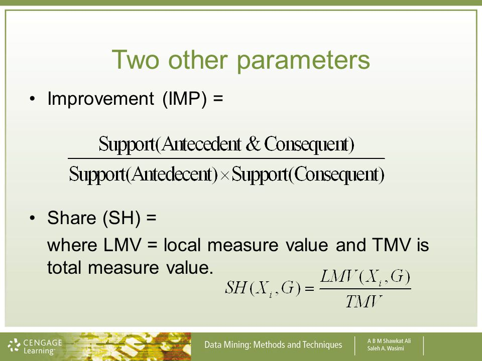 Two other parameters Improvement (IMP) = Share (SH) =
