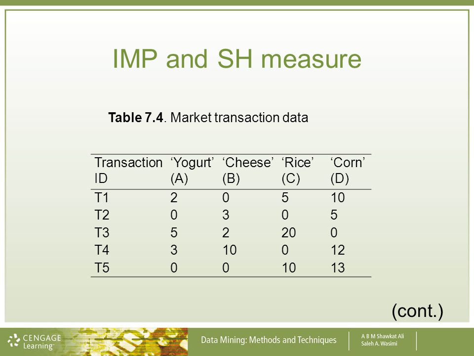 IMP and SH measure (cont.) Table 7.4. Market transaction data