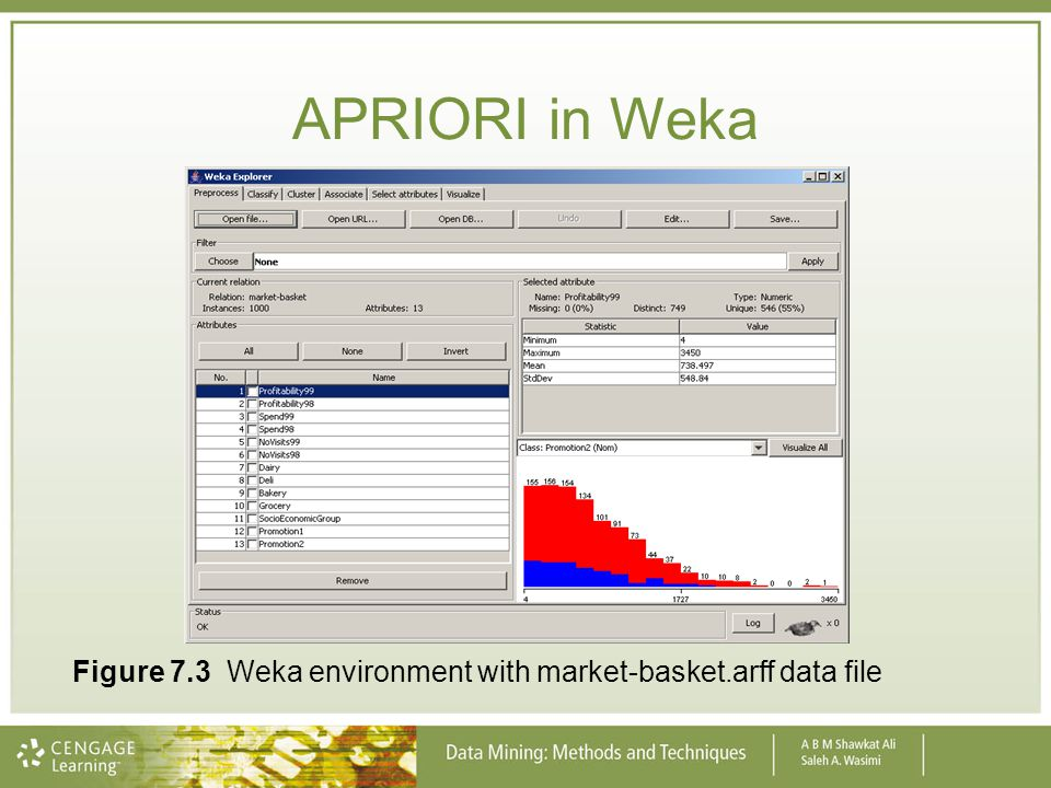 APRIORI in Weka Step 1. Let us open the 'market-basket.arff' data file from the book toolkit CD and we will get the window as shown in Figure 7.3.