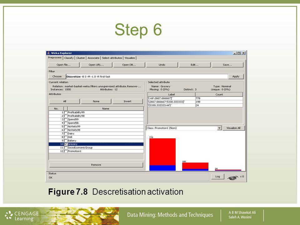 Step 6 Figure 7.8 Descretisation activation