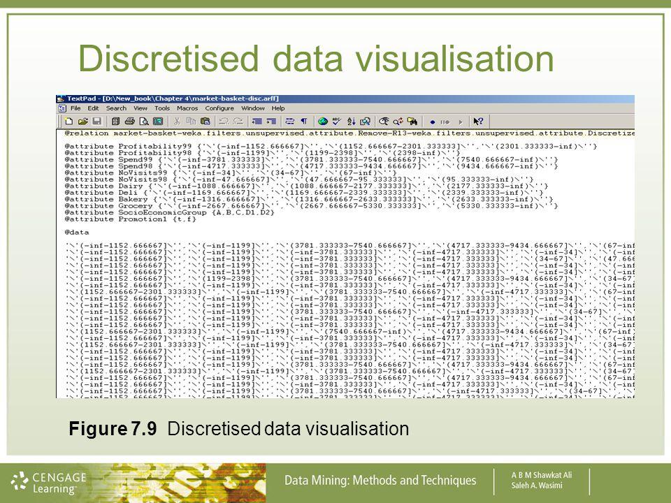 Discretised data visualisation