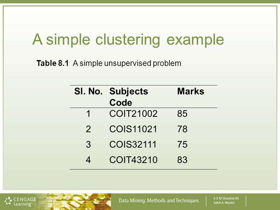 A simple clustering example