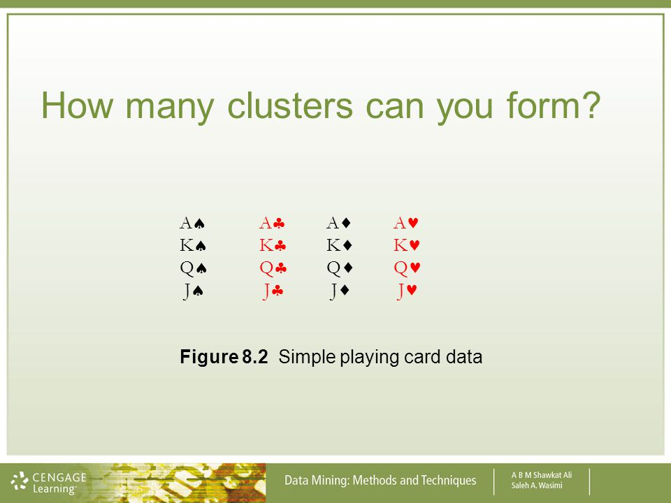 How many clusters can you form