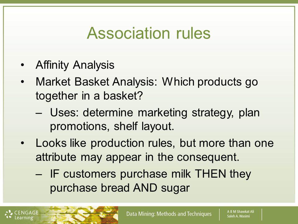 Association rules Affinity Analysis