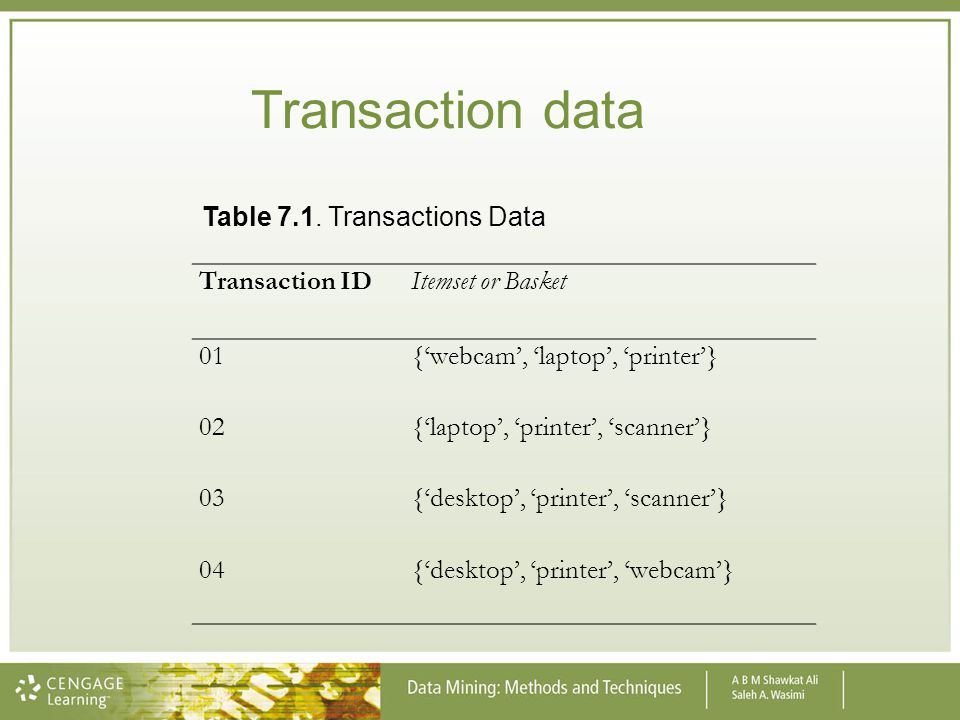 Transaction data Table 7.1. Transactions Data Transaction ID