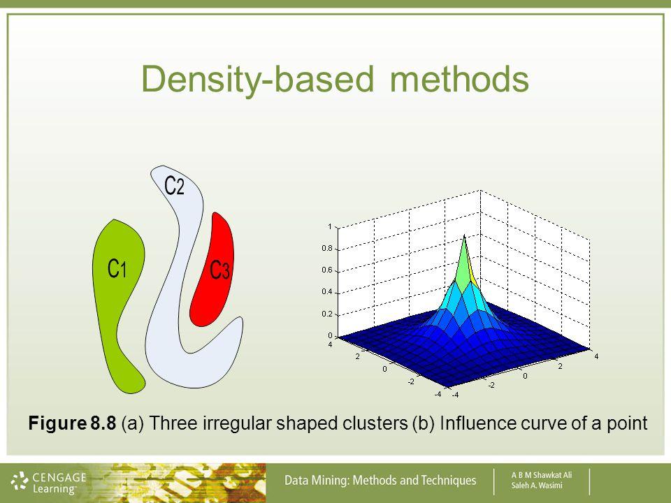 Density-based methods