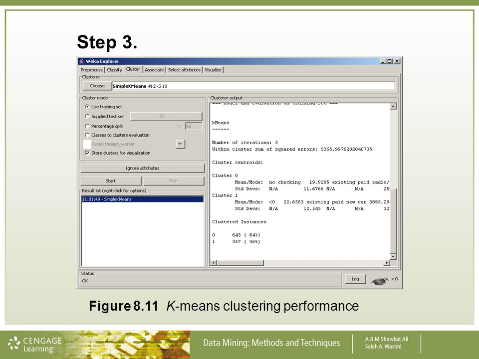 Step 3. Figure 8.11 K-means clustering performance