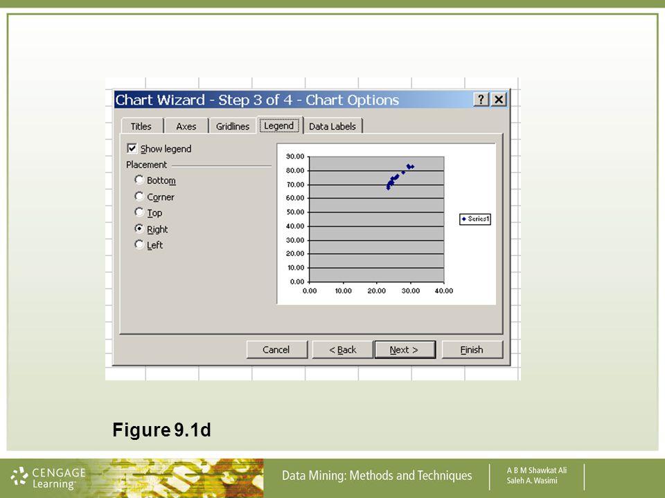 Figure 9.1d