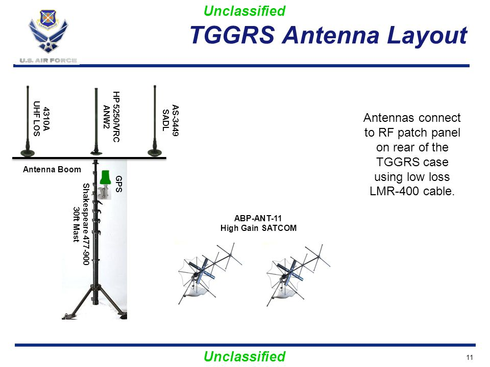 TGGRS Antenna Layout Shakespeare 477-900 30ft Mast. GPS. UHF LOS. 4310A. HP 5250/VRC. ANW2. AS-3449.