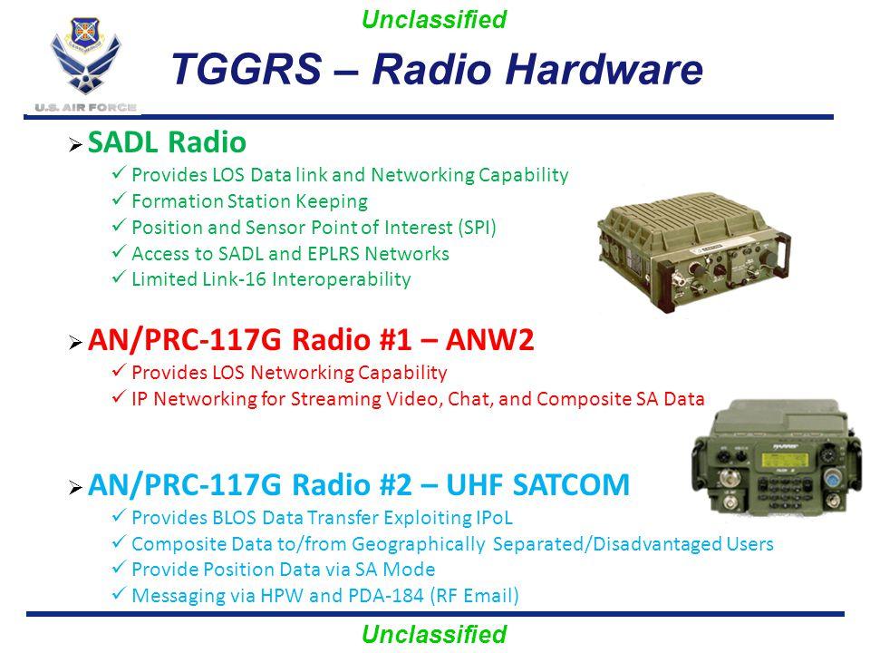 TGGRS – Radio Hardware SADL Radio