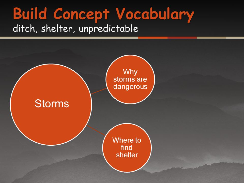 Build Concept Vocabulary ditch, shelter, unpredictable