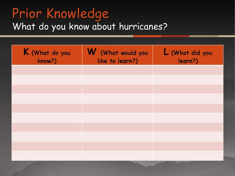 Prior Knowledge What do you know about hurricanes