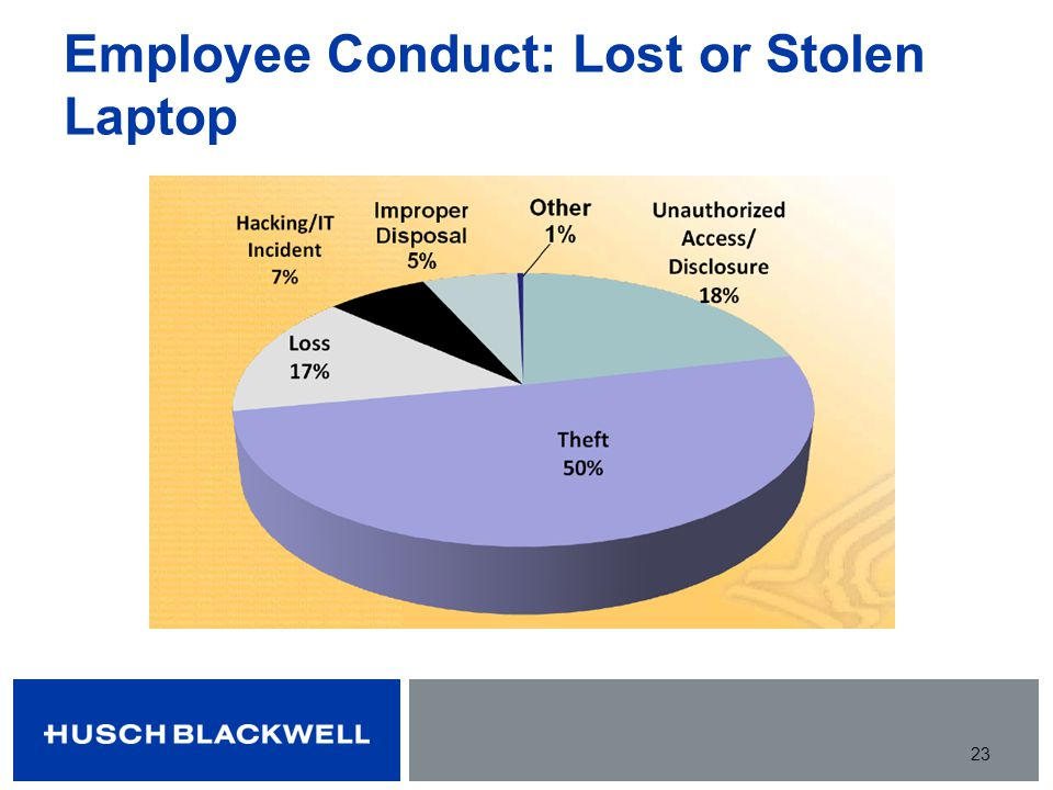 Employee Conduct: Lost or Stolen Laptop