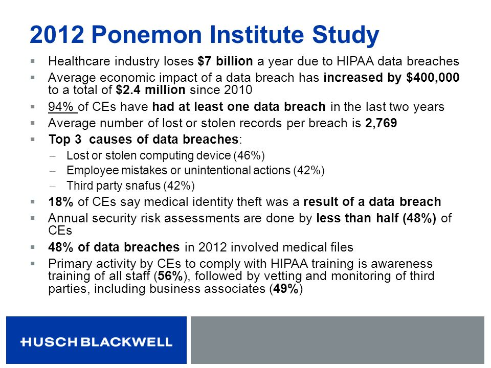 2012 Ponemon Institute Study