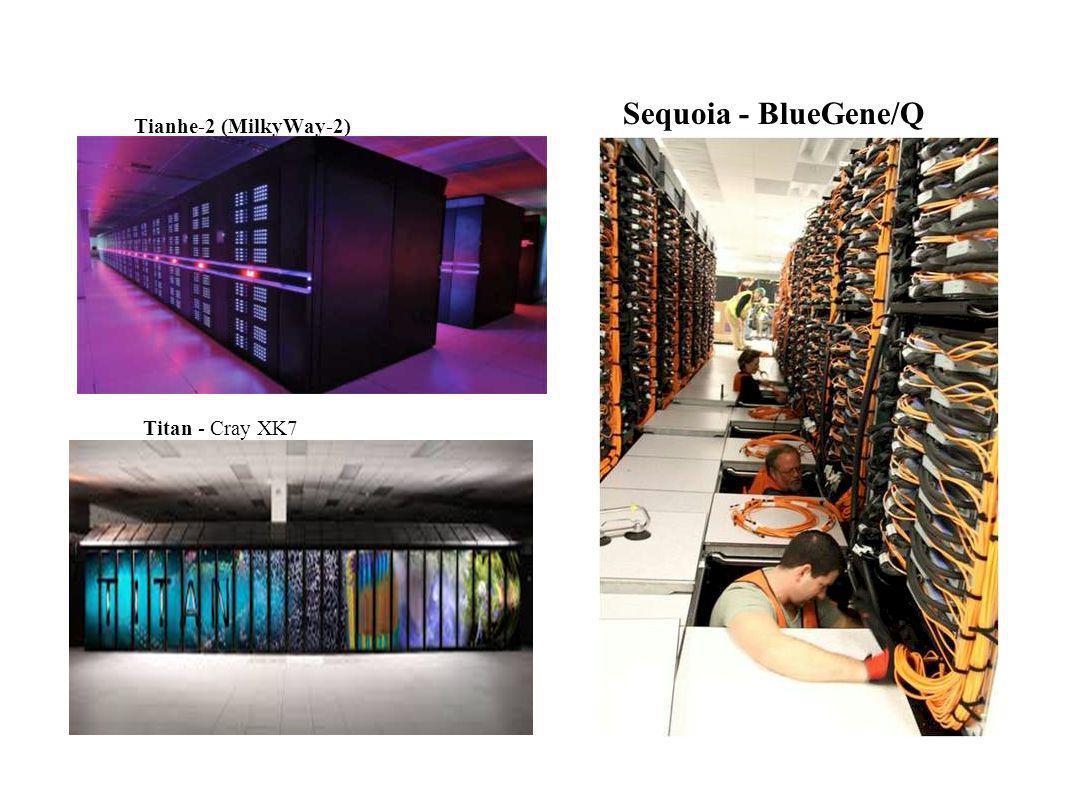 Tianhe-2 (MilkyWay-2) Sequoia - BlueGene/Q Titan - Cray XK7