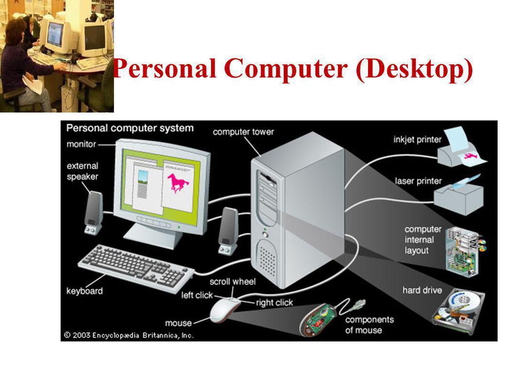 Personal Computer (Desktop)