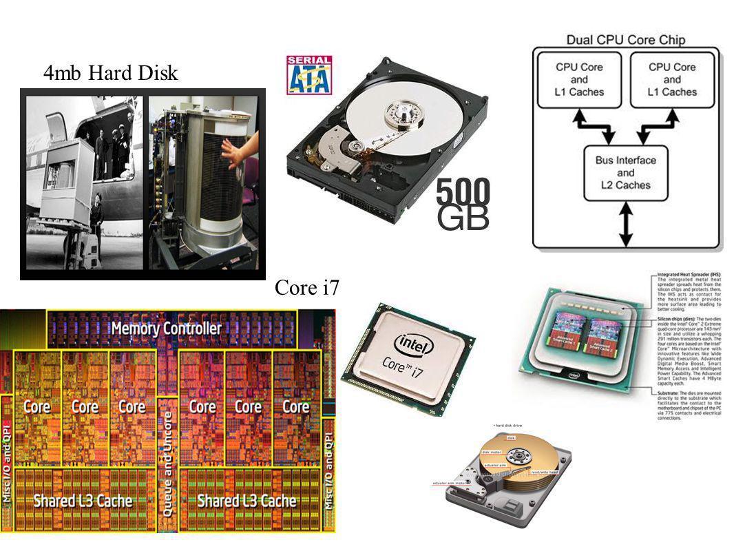4mb Hard Disk Core i7