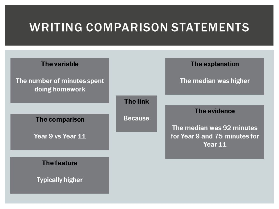 Writing comparison statements