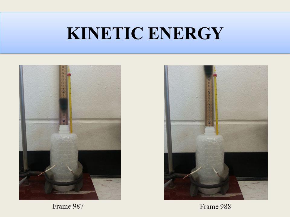 KINETIC ENERGY Frame 987 Frame 988