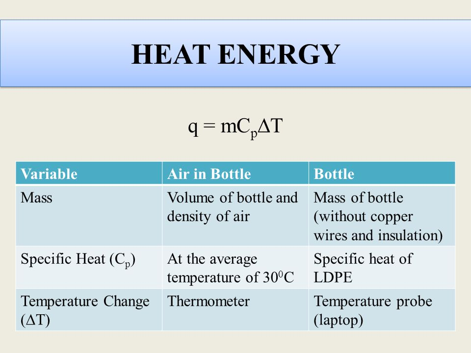 HEAT ENERGY q = mCp∆T Variable Air in Bottle Bottle Mass