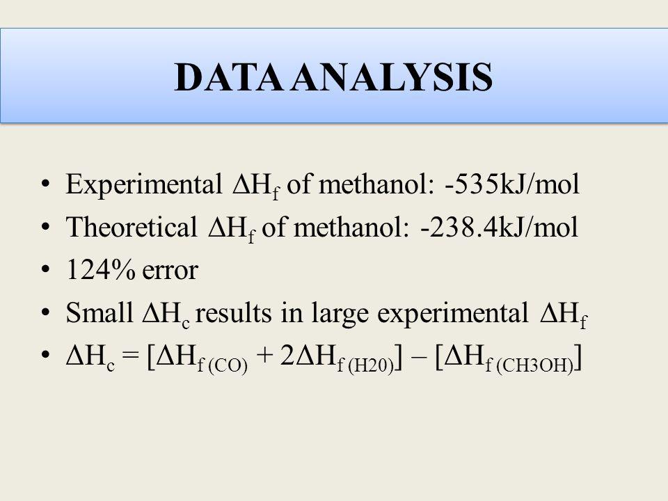 DATA ANALYSIS Experimental ∆Hf of methanol: -535kJ/mol