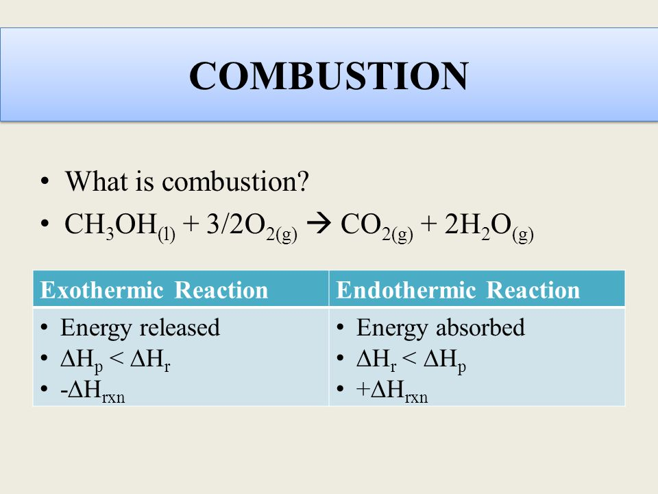 COMBUSTION What is combustion CH3OH(l) + 3/2O2(g)  CO2(g) + 2H2O(g)