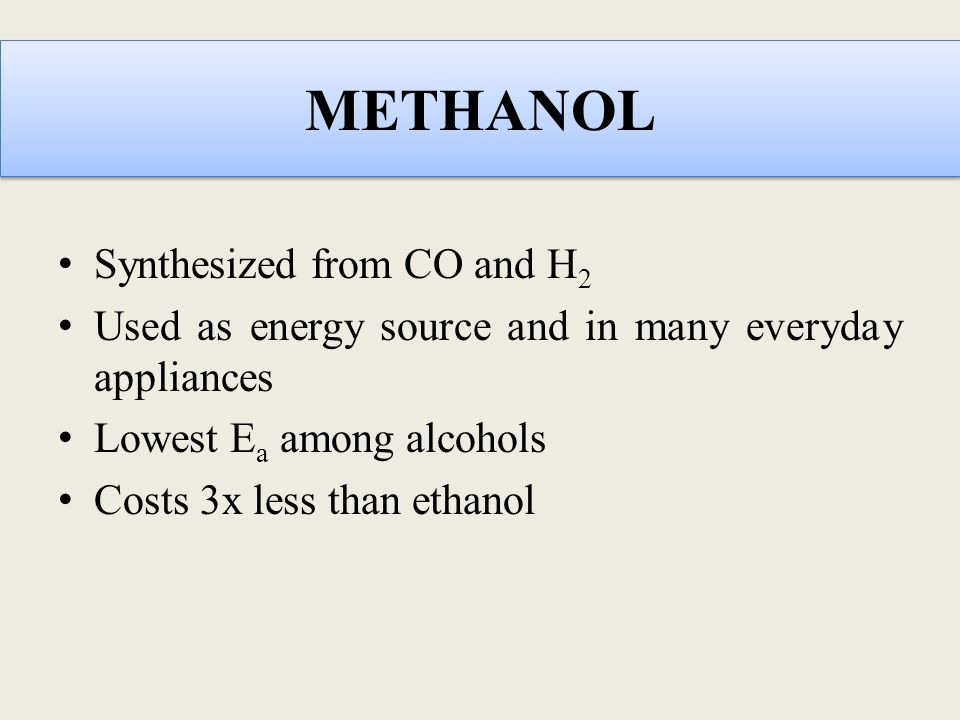 METHANOL Synthesized from CO and H2