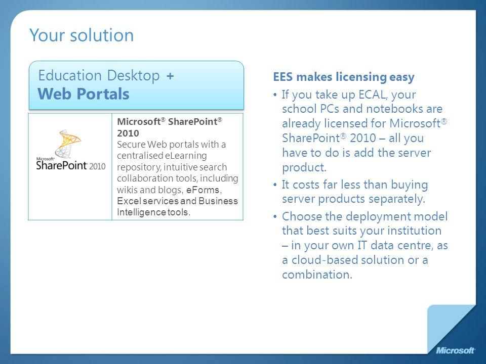 Your solution Education Desktop + Web Portals EES makes licensing easy