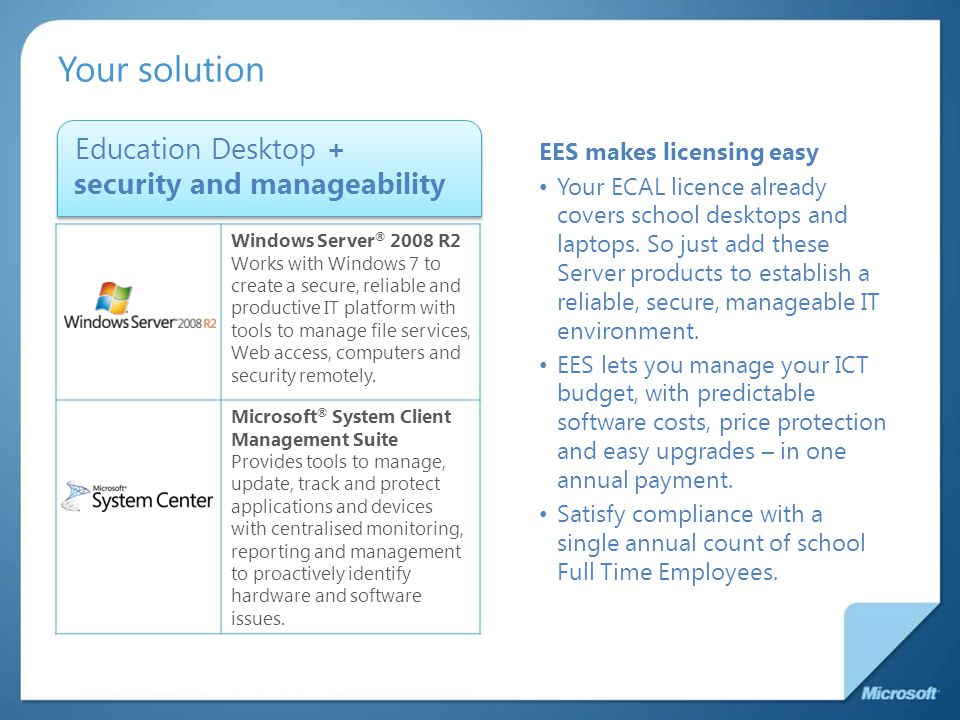 Your solution Education Desktop + security and manageability
