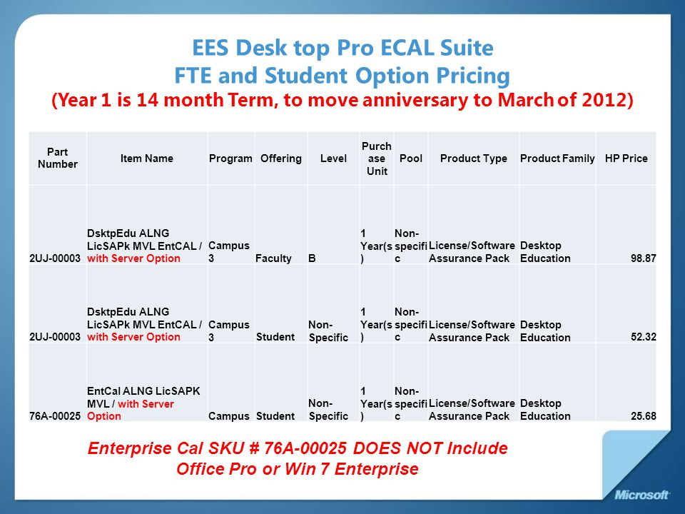 EES Desk top Pro ECAL Suite FTE and Student Option Pricing (Year 1 is 14 month Term, to move anniversary to March of 2012)