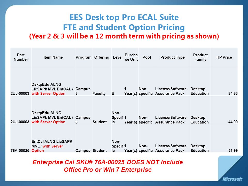 EES Desk top Pro ECAL Suite FTE and Student Option Pricing (Year 2 & 3 will be a 12 month term with pricing as shown)