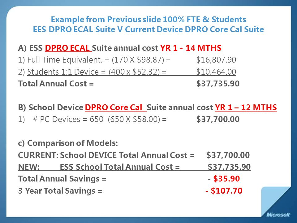 Example from Previous slide 100% FTE & Students EES DPRO ECAL Suite V Current Device DPRO Core Cal Suite