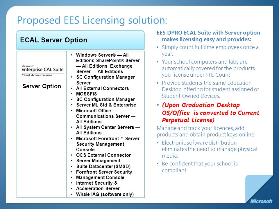 Proposed EES Licensing solution: