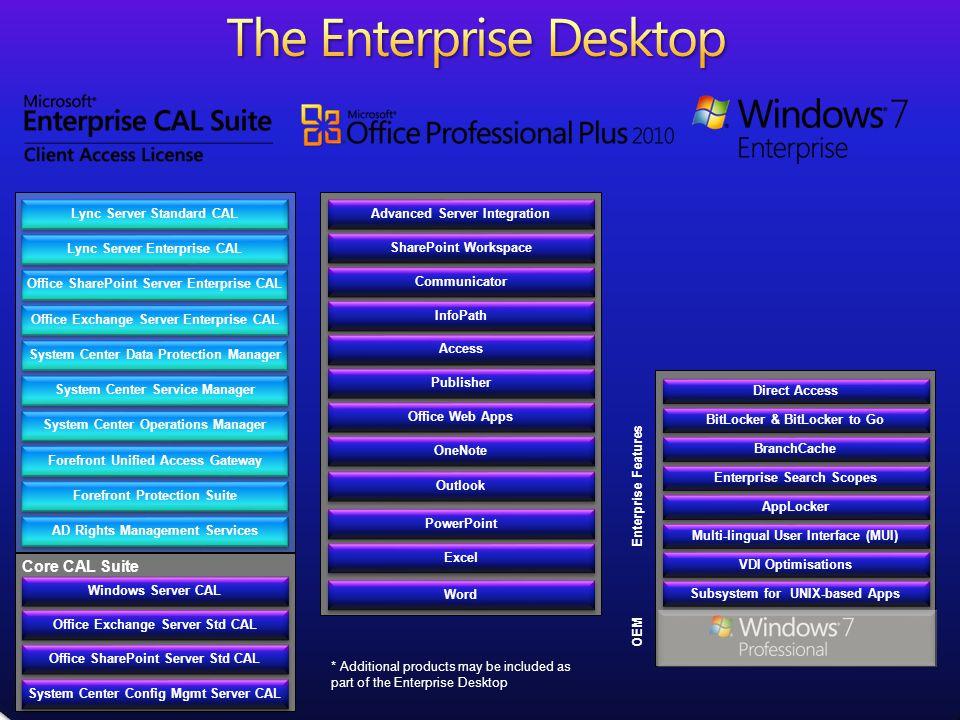 The Enterprise Desktop