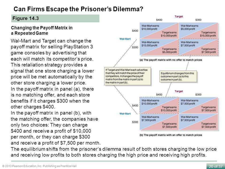 Can Firms Escape the Prisoner's Dilemma
