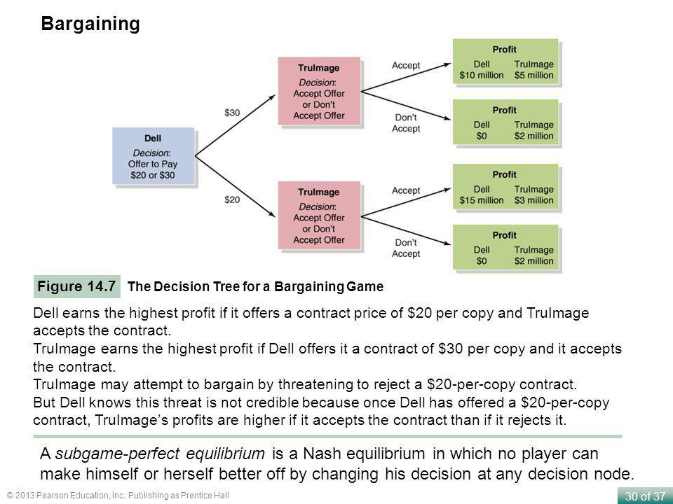 Bargaining Figure 14.7. The Decision Tree for a Bargaining Game.