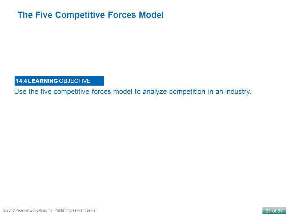 The Five Competitive Forces Model