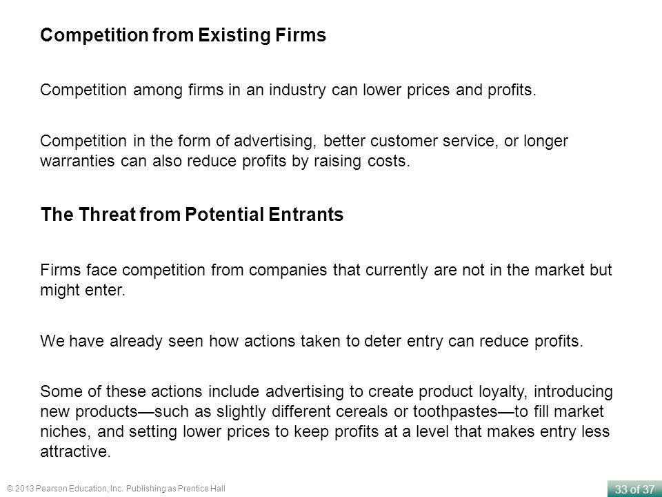Competition from Existing Firms