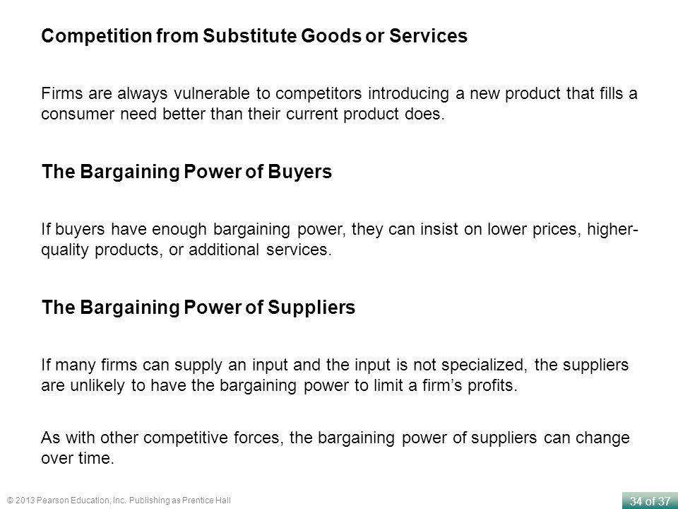 Competition from Substitute Goods or Services