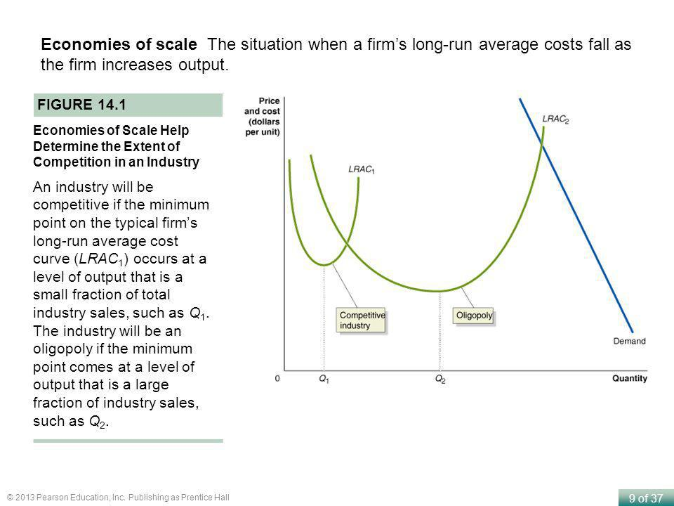 Economies of scale The situation when a firm's long-run average costs fall as the firm increases output.